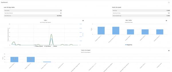 Magento2 Inventory Management Solution-4832